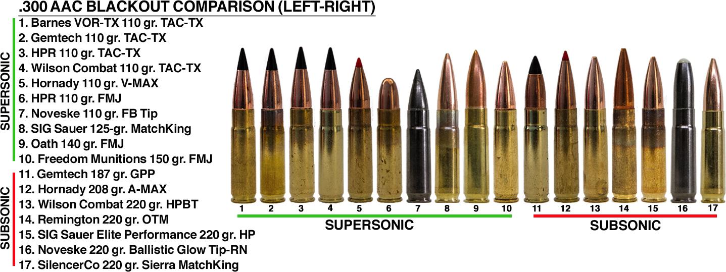 Caliber size comparison poster